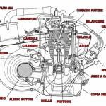 Motore auto - ricambi auto